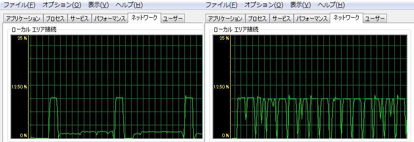 Ipv603