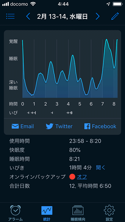 Sleepcycle